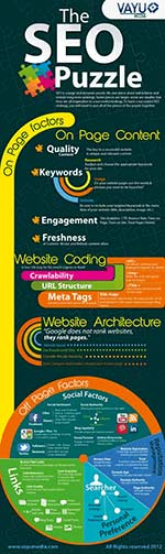 Page of SEO infographics